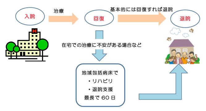 chiikihoukatsucare